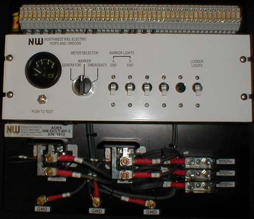 Direct current panel with meter system